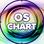 OsChart Radio